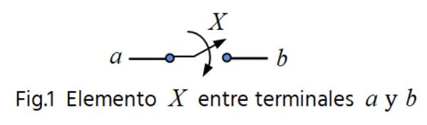 circuito con terminales a y b