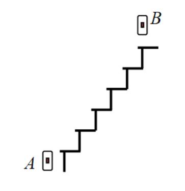 escalera de ejemplo