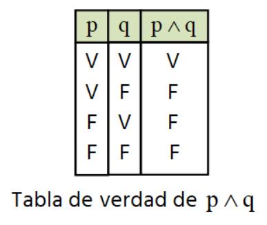 Tabla_verdad_8